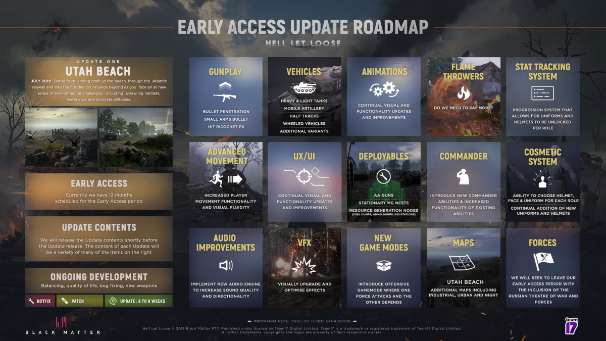 Roadmap hell let Loose